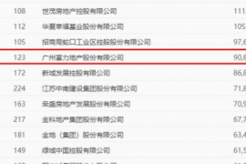 富力地产上榜2020年《财富》中国500强 排名提升12名